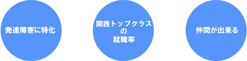 関西トップクラスの就職率