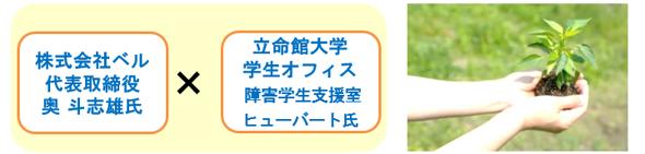 株式会社ベル&立命館大学